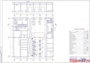 Схема технологический план расстановки оборудования ПК для ТР (формат А1)