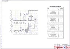 Чертёж компоновочного плана станции техобслуживания (формат А1)