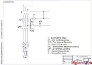 Чертёж схемы электрической (формат А2)