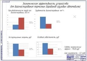 Показатели экономической эффективности проекта