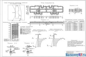 Чертеж инженерно – геологический разрез, план фундаментов