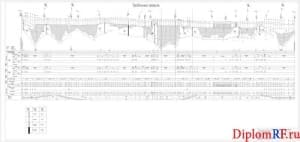 Схема продольный профиль (формат А1)