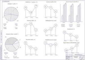 Анализ хозяйственной деятельности (формат А1)