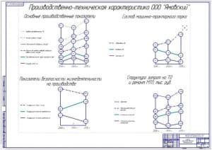 Анализ хозяйственной деятельности (ф.А1)