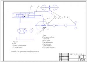 1.Гидрокинематическая схема рулевого управления А3