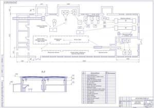 Чертёж плана электроремонтного цеха, схемы грузопотоков (формат А1)