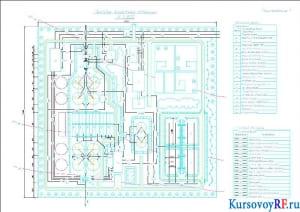 Генплан очистной станции (Приложение 1)