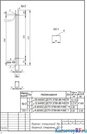 Каркас плоскостной Кр-1, Отдельный стержень ОС-1