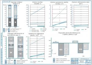 Анализ хозяйственной деятельности А1