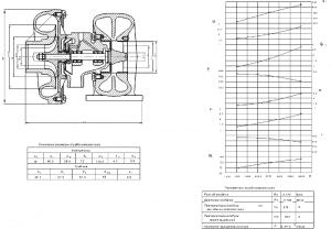 1.Сборочный чертеж турбокомпрессора с таблицей основных размеров, графиками и параметрами