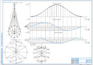1.Графики диаграмм положений, скоростей и ускорений А1