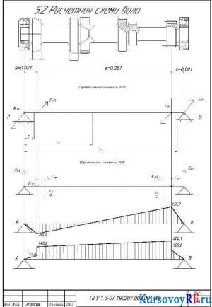 Расчетная схема вала (формат А4)