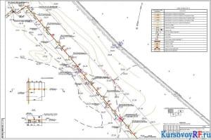 Чертеж плана трассы газопровода от ПКО до ПК28+25 наружных сетей газоснабжения
