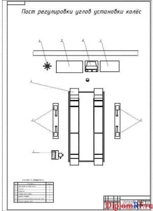 Чертёж поста регулировки углов положения колёс (формат А1)