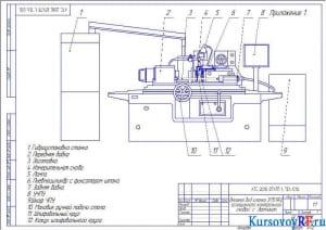 Внешний вид станка 3М151Ф2, оснащенного контрольной скобой с датчиком (приложение 1)