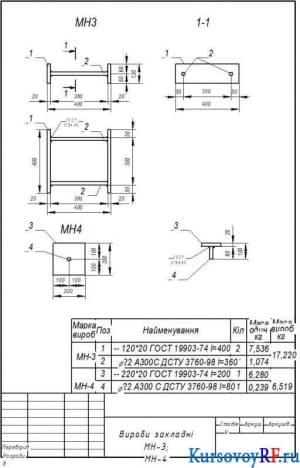 Изделия закладные МН-3; МН-4