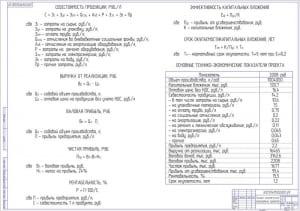 Технико-экономические показатели проекта А1