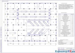чертеж производственного корпуса