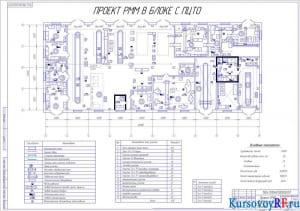 Проект РММ (в блоке с ПЦТО), Плановый чертеж