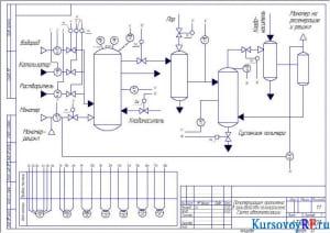 Полимеризация пропилена в производстве полипропилена, Схема автоматизации