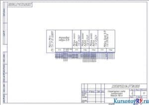 Структурная схема контроллера Modicon Micro