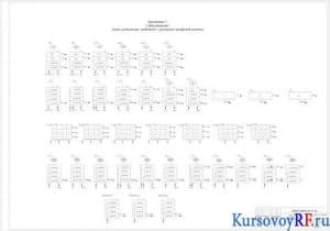 Схема размольного отделения с указанием продуктов размола
