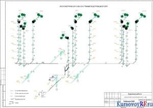 Аксонометрическая схема внутренней водопроводной сети