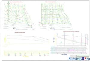 Схема водоснабжения города М1:10000, Схема канализации Города М1:10000, Профиль канализационного коллектора М1:10000/1:100, Пьезометрический график М1:10000/М1:500