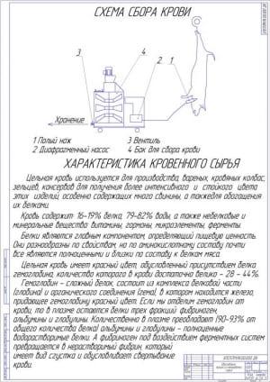 Обоснование процесса переработки сырья А1