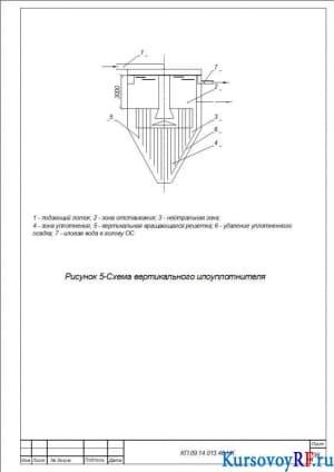 Схема вертикального илоуплотнителя