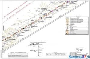 Чертеж плана трассы газопровода от ПК18+64 до ПК26+12 наружных систем газоснабжения