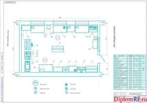 Чертёж предлагаемой планировки электротехнического отделения (формат А1)