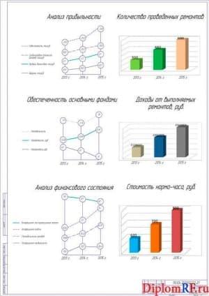 Технико-экономическое обоснование (А1)