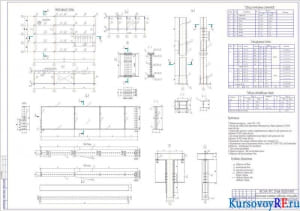 Монтажная схема, разрезы, узлы, спецификация, таблицы, примечания