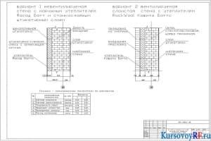 Чертеж сравнения вариантов по конструкции стенового ограждения