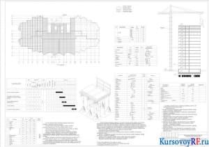 Технологическая карта на устройство монолитного перекрытия. Разрез 1-1, Схема установки опалубки перекрытия, Ведомость, Нормокомплект орудий труда