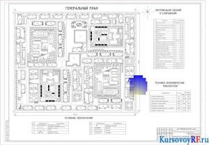 Генеральный план, экспликация зданий и сооружений, ТЭП, условные обозначения