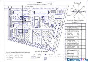 Генеральный план участка застройки