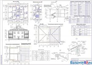 План на отм 0.000, Фрагмент плана на отм 3,300, Фасад в осях 1-7, План кровли, Схема расположения стропильной системы крыши, Ведомость отделки фасадов, 1-1