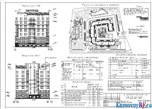 Фасад, генплан озеленения и благоустройства, ведомости и спецификации