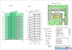 Фасад 1-9; Разрез 1-1; Генеральный план; Условные обозначения; Экспликация зданий и сооружений; Технико-экономические показатели