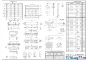 Схема раскладки плит, разрез 1-1, опалубочные чертежи и схемы армирования плиты П-1, ригеля Р-2, колонны Кл-1, фундаментаФ-2, стык колонны, спецификация арматуры и выборка стали на 1 элемент