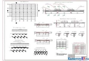 План перекрытия, Армирование второстепенной балки, Расчетная схема плиты, Расчетная схема и эпюра материалов второстепенной балки