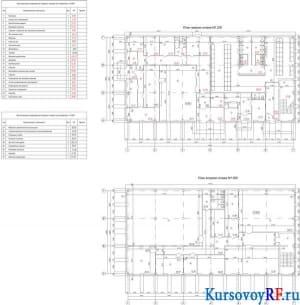 План первого и второго этажа, экспликация помещений