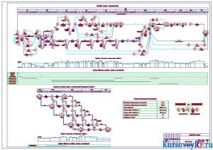 Сетевой график строительства