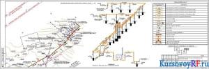 Чертеж плана трассы газопровода от ПК26+12 до ПК28+25 наружных систем газоснабжения