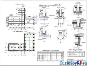 Чертеж разреза, плана фундамента, сравнение вариантов фундаментов, ТЭП фабричного корпуса