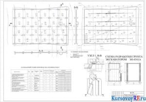 План вертикальной планировки, календарный график, схема разработки грунта в котловане (формат А1)