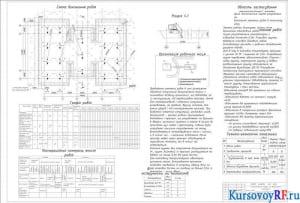 График выполнения работ, разрез, указания, ТЭП, график работ, таблицы