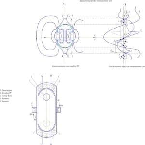 1.Чертеж коммутационного устройства с использованием особых точек магнитного поля
